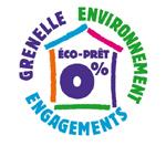 Eco_pret_cle