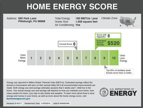 Homeenergyscorex-large